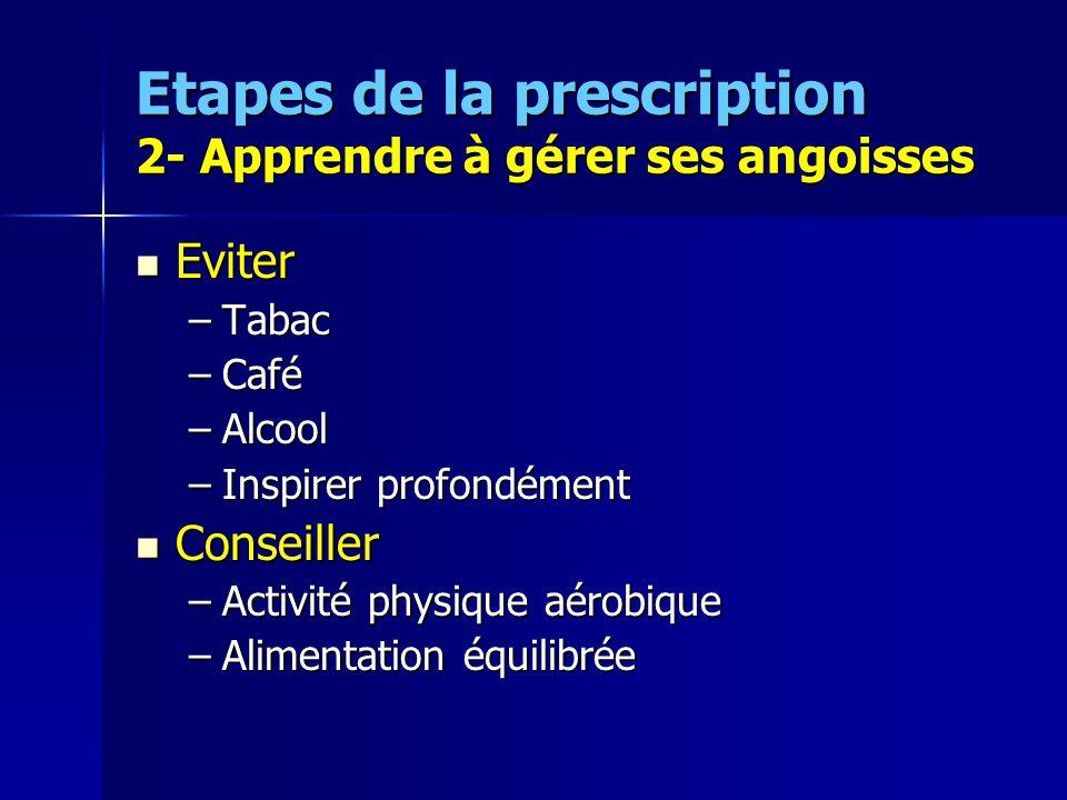 Etapes de la prescription 2- Apprendre à gérer ses angoisses Eviter Eviter –Tabac –Café –Alcool –Inspirer profondément Conseiller Conseiller –Activité