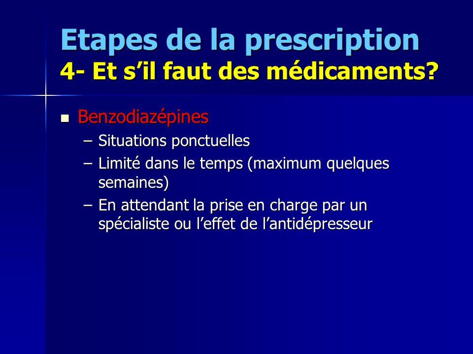 Etapes de la prescription 4- Et sil faut des médicaments? Benzodiazépines Benzodiazépines –Situations ponctuelles –Limité dans le temps (maximum quelq