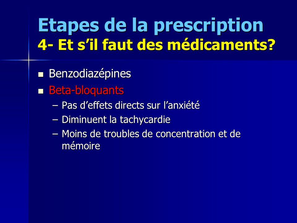 Etapes de la prescription 4- Et sil faut des médicaments? Benzodiazépines Benzodiazépines Beta-bloquants Beta-bloquants –Pas deffets directs sur lanxi