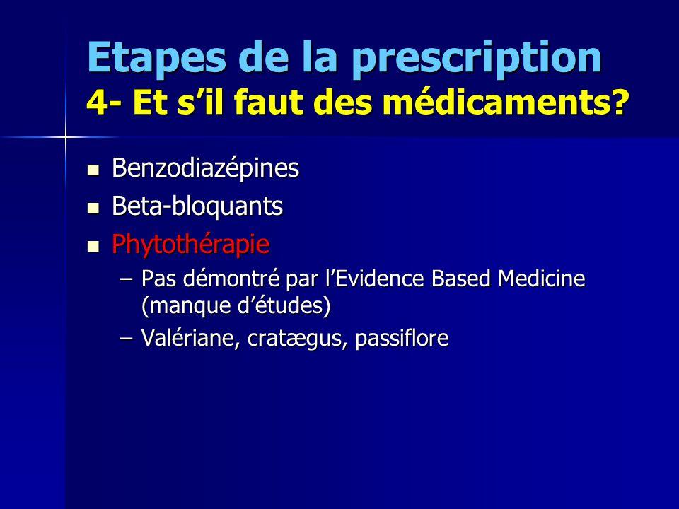 Etapes de la prescription 4- Et sil faut des médicaments? Benzodiazépines Benzodiazépines Beta-bloquants Beta-bloquants Phytothérapie Phytothérapie –P