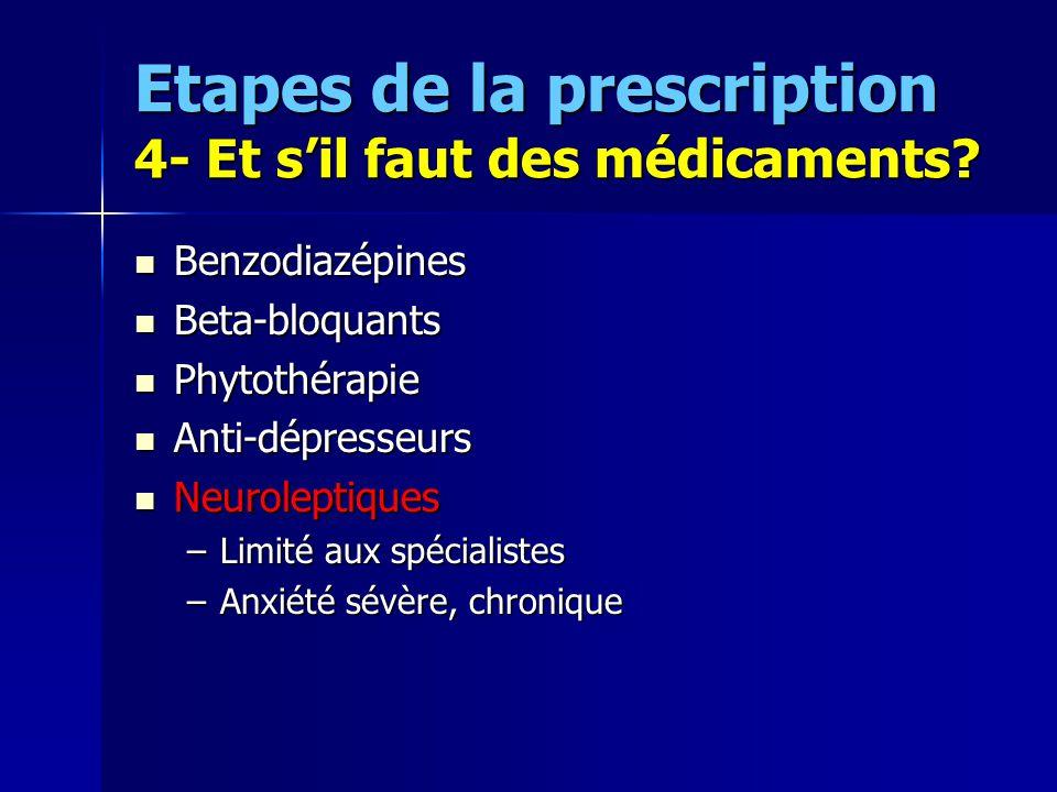 Etapes de la prescription 4- Et sil faut des médicaments? Benzodiazépines Benzodiazépines Beta-bloquants Beta-bloquants Phytothérapie Phytothérapie An