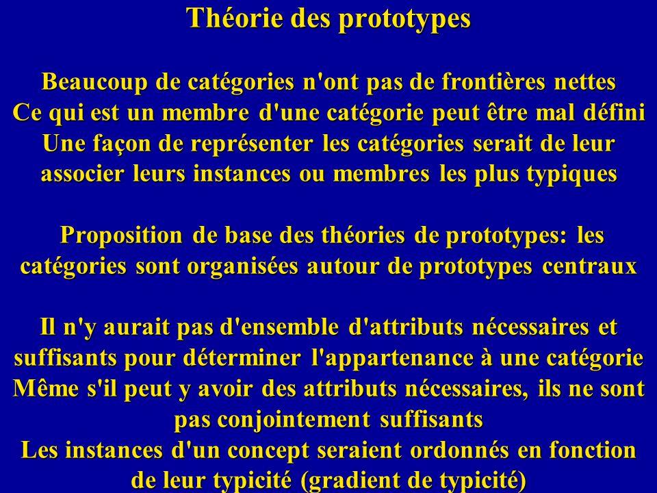 Théorie des prototypes Beaucoup de catégories n'ont pas de frontières nettes Ce qui est un membre d'une catégorie peut être mal défini Une façon de re