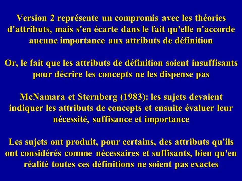 Version 2 représente un compromis avec les théories d'attributs, mais s'en écarte dans le fait qu'elle n'accorde aucune importance aux attributs de dé