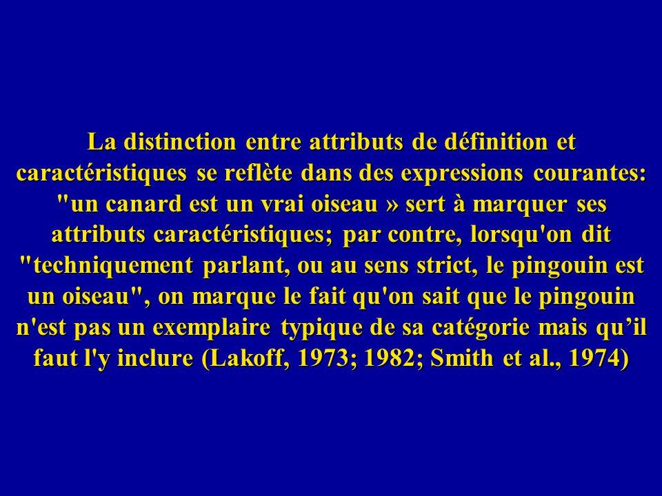 La distinction entre attributs de définition et caractéristiques se reflète dans des expressions courantes: