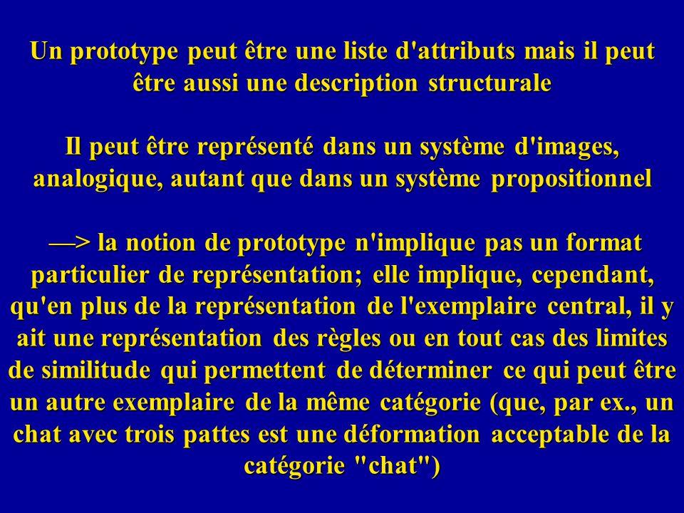 Un prototype peut être une liste d'attributs mais il peut être aussi une description structurale Il peut être représenté dans un système d'images, ana