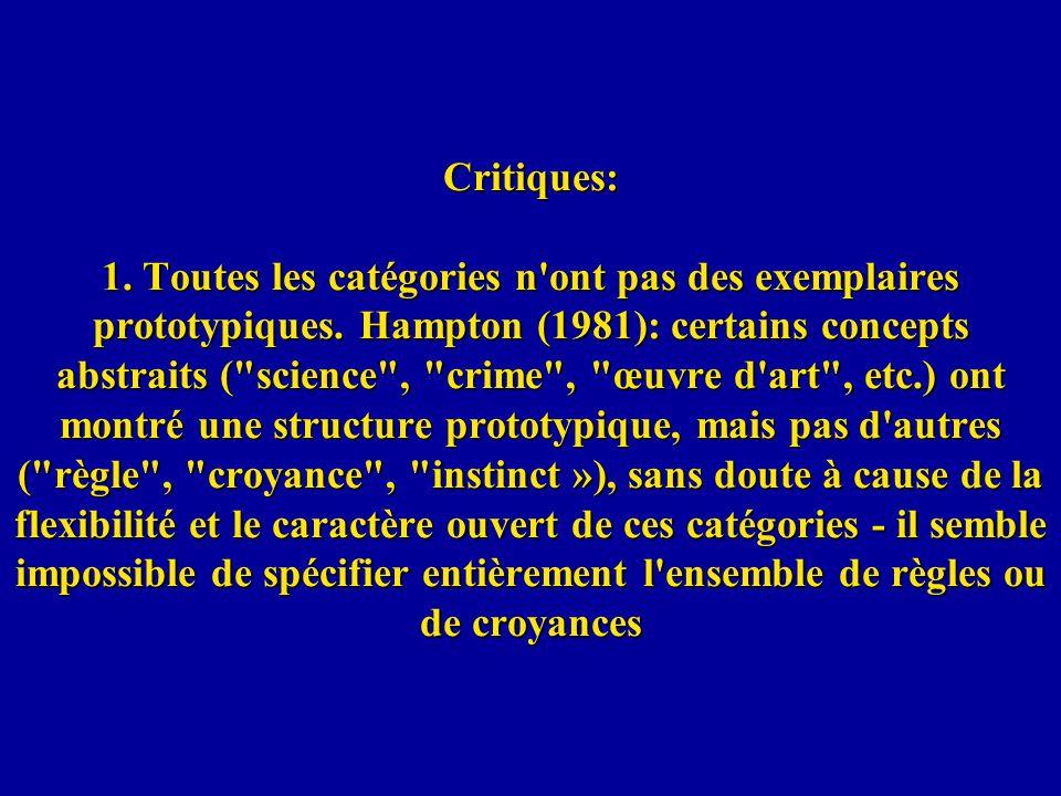 Critiques: 1. Toutes les catégories n'ont pas des exemplaires prototypiques. Hampton (1981): certains concepts abstraits (