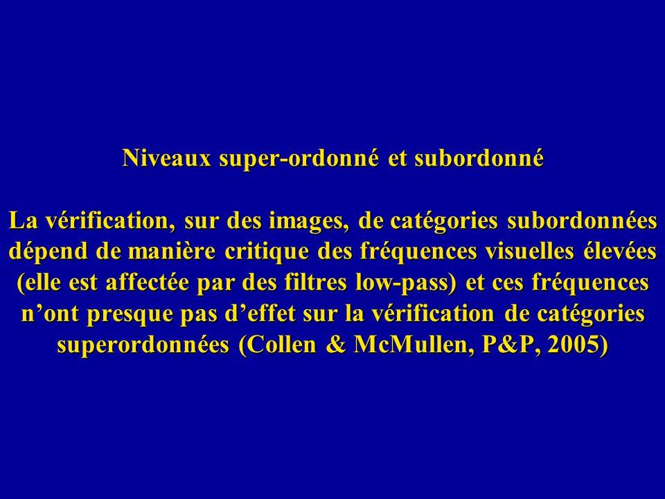 Niveaux super-ordonné et subordonné La vérification, sur des images, de catégories subordonnées dépend de manière critique des fréquences visuelles él