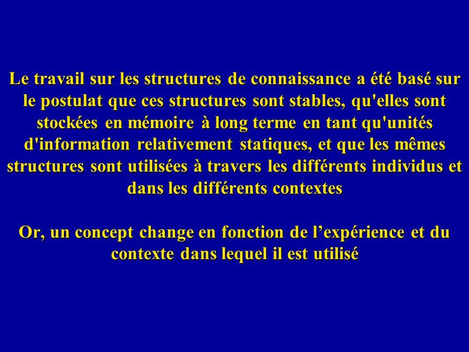 Le travail sur les structures de connaissance a été basé sur le postulat que ces structures sont stables, qu'elles sont stockées en mémoire à long ter