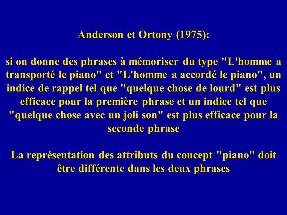 Anderson et Ortony (1975): si on donne des phrases à mémoriser du type