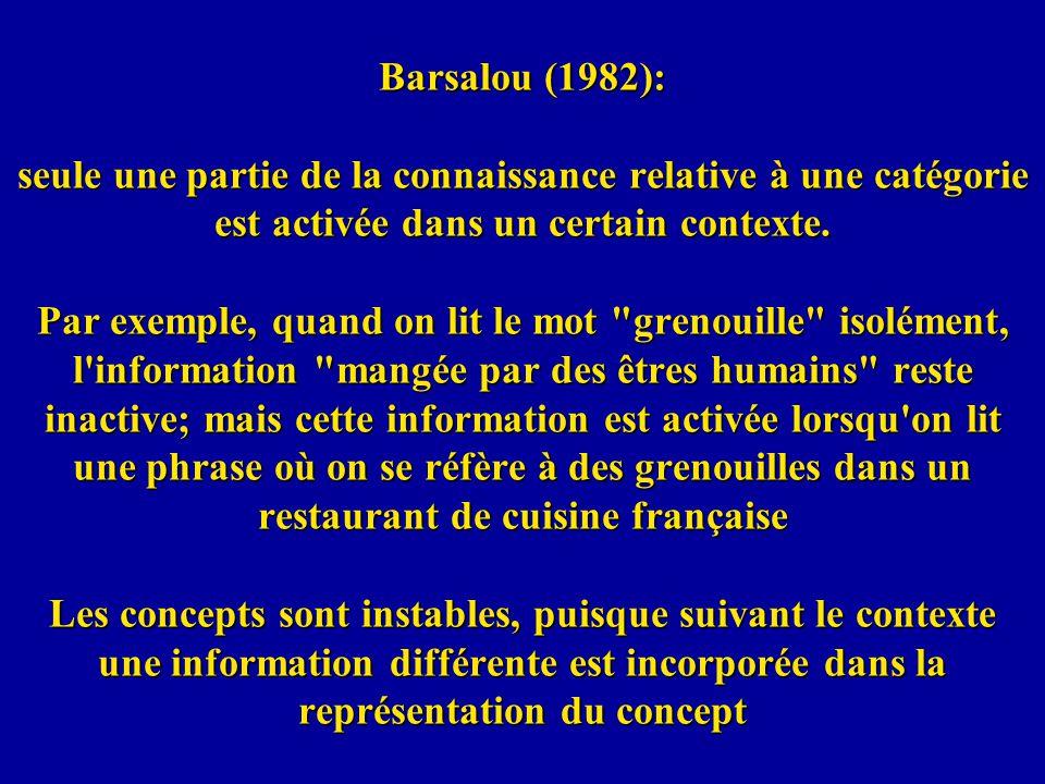 Barsalou (1982): seule une partie de la connaissance relative à une catégorie est activée dans un certain contexte. Par exemple, quand on lit le mot