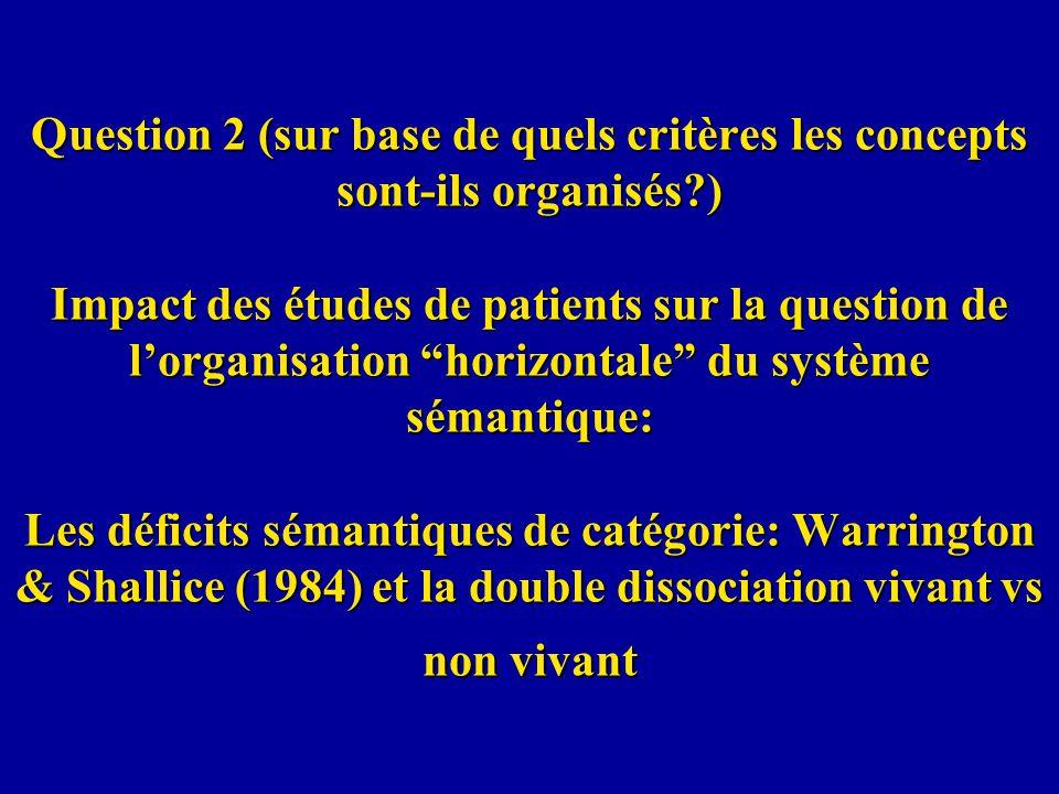 Question 2 (sur base de quels critères les concepts sont-ils organisés?) Impact des études de patients sur la question de lorganisation horizontale du