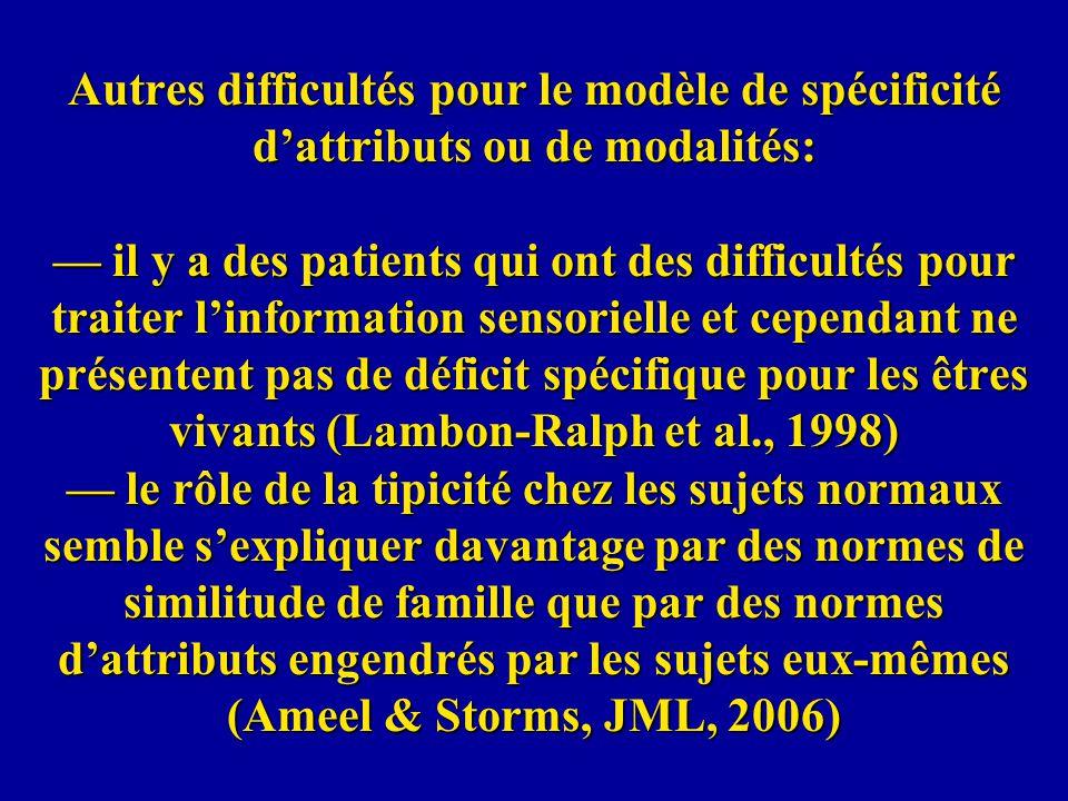 Autres difficultés pour le modèle de spécificité dattributs ou de modalités: il y a des patients qui ont des difficultés pour traiter linformation sen
