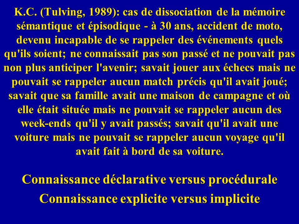 K.C. (Tulving, 1989): cas de dissociation de la mémoire sémantique et épisodique - à 30 ans, accident de moto, devenu incapable de se rappeler des évé