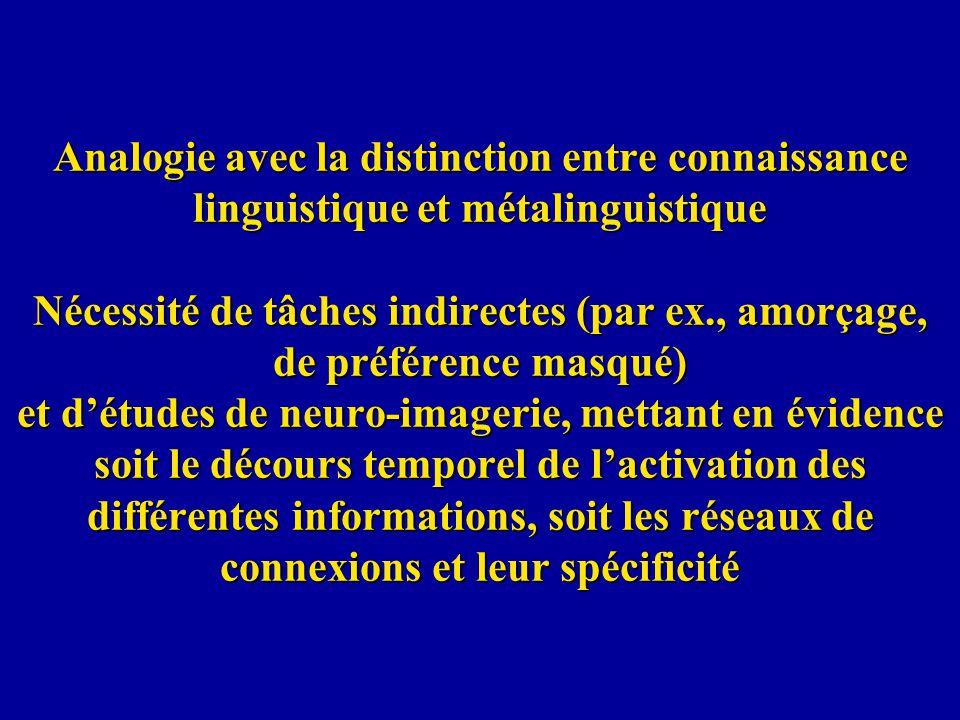 Analogie avec la distinction entre connaissance linguistique et métalinguistique Nécessité de tâches indirectes (par ex., amorçage, de préférence masq