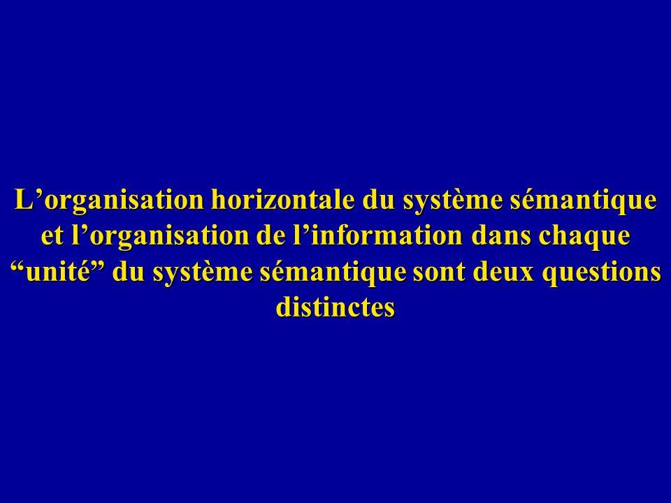 Lorganisation horizontale du système sémantique et lorganisation de linformation dans chaque unité du système sémantique sont deux questions distincte