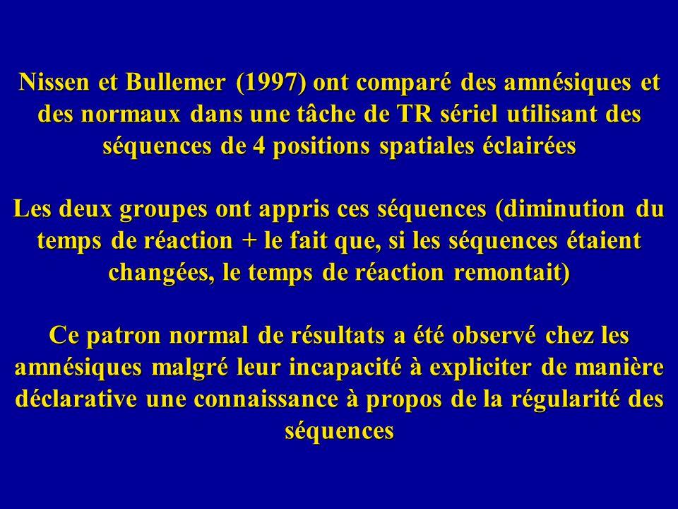 Nissen et Bullemer (1997) ont comparé des amnésiques et des normaux dans une tâche de TR sériel utilisant des séquences de 4 positions spatiales éclai
