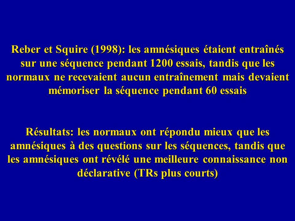Reber et Squire (1998): les amnésiques étaient entraînés sur une séquence pendant 1200 essais, tandis que les normaux ne recevaient aucun entraînement