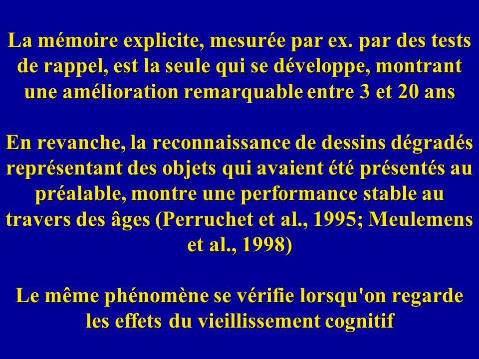 La mémoire explicite, mesurée par ex. par des tests de rappel, est la seule qui se développe, montrant une amélioration remarquable entre 3 et 20 ans