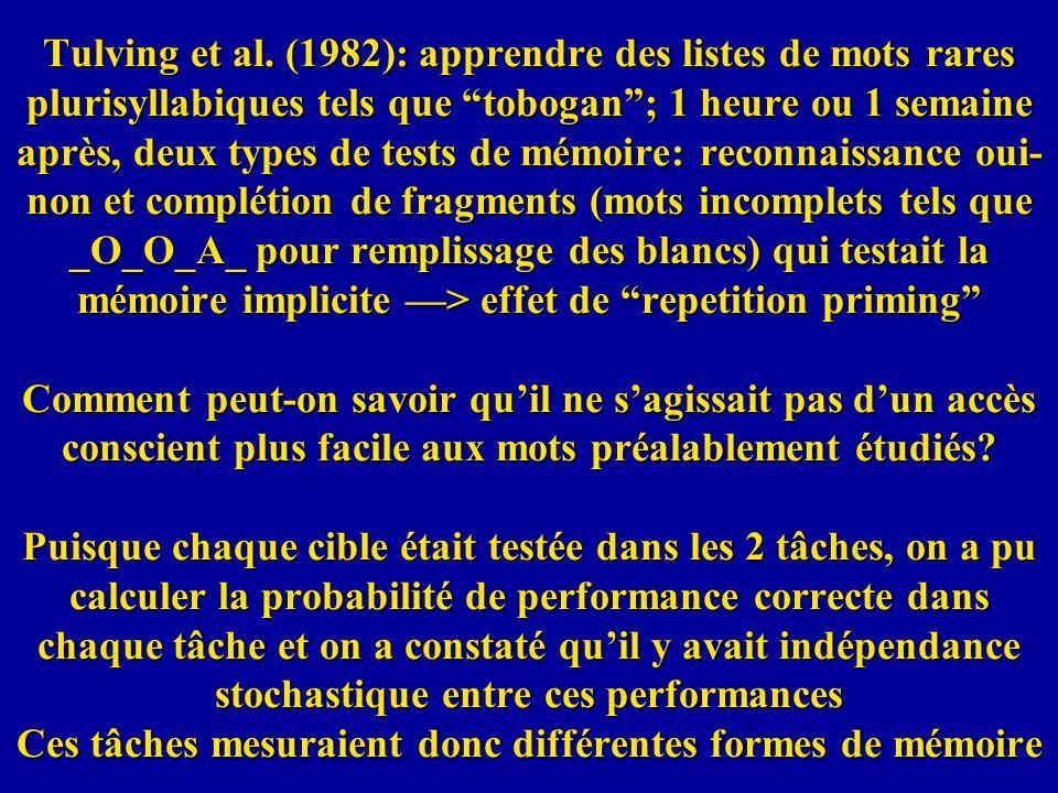 Tulving et al. (1982): apprendre des listes de mots rares plurisyllabiques tels que tobogan; 1 heure ou 1 semaine après, deux types de tests de mémoir
