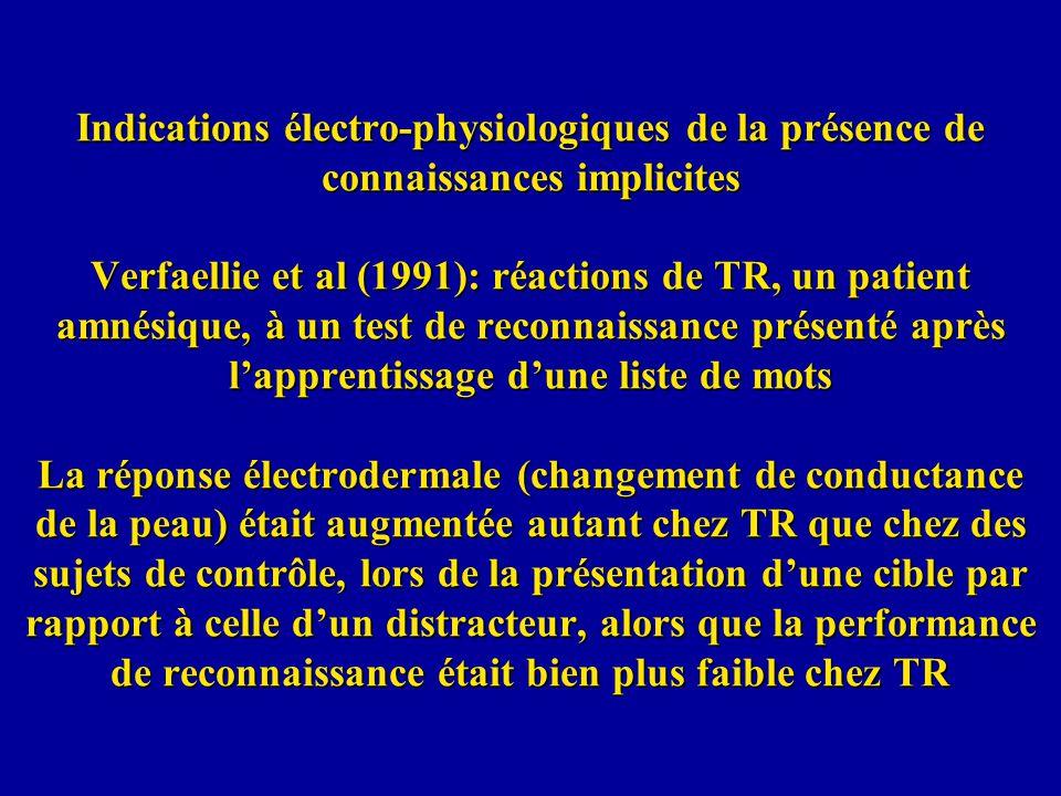 Indications électro-physiologiques de la présence de connaissances implicites Verfaellie et al (1991): réactions de TR, un patient amnésique, à un tes