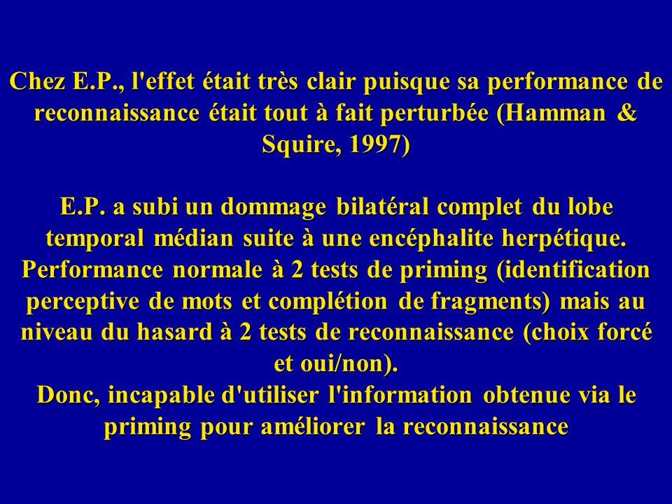 Chez E.P., l'effet était très clair puisque sa performance de reconnaissance était tout à fait perturbée (Hamman & Squire, 1997) E.P. a subi un dommag