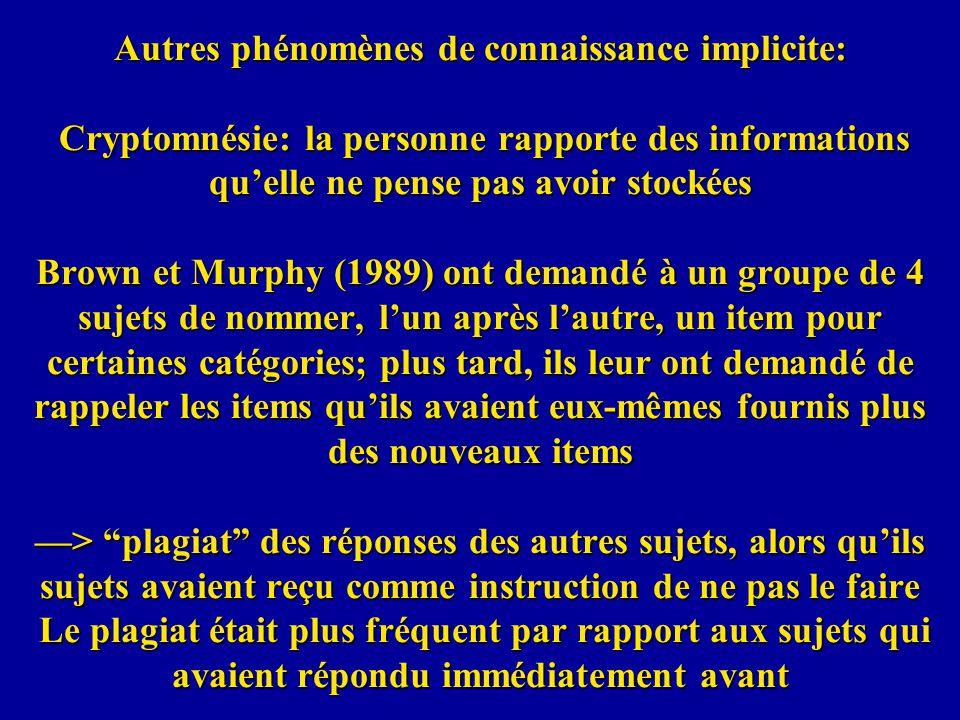 Autres phénomènes de connaissance implicite: Cryptomnésie: la personne rapporte des informations quelle ne pense pas avoir stockées Brown et Murphy (1