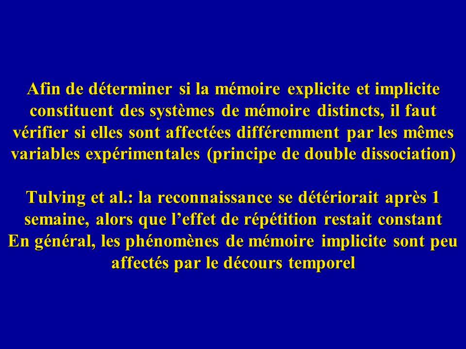 Afin de déterminer si la mémoire explicite et implicite constituent des systèmes de mémoire distincts, il faut vérifier si elles sont affectées différ