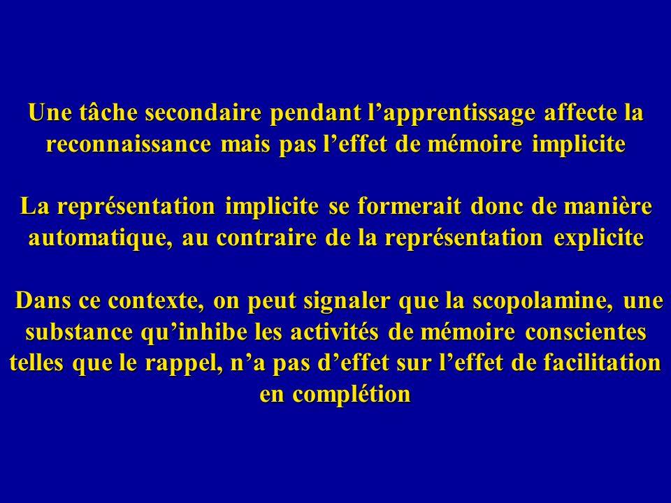 Une tâche secondaire pendant lapprentissage affecte la reconnaissance mais pas leffet de mémoire implicite La représentation implicite se formerait do