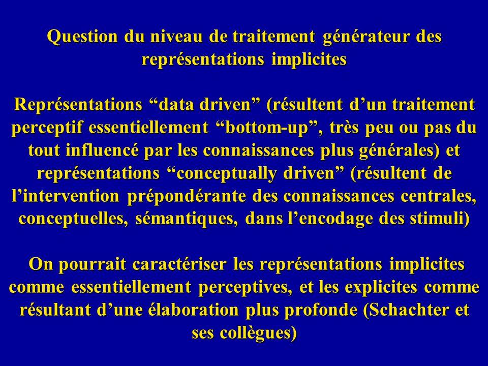 Question du niveau de traitement générateur des représentations implicites Représentations data driven (résultent dun traitement perceptif essentielle