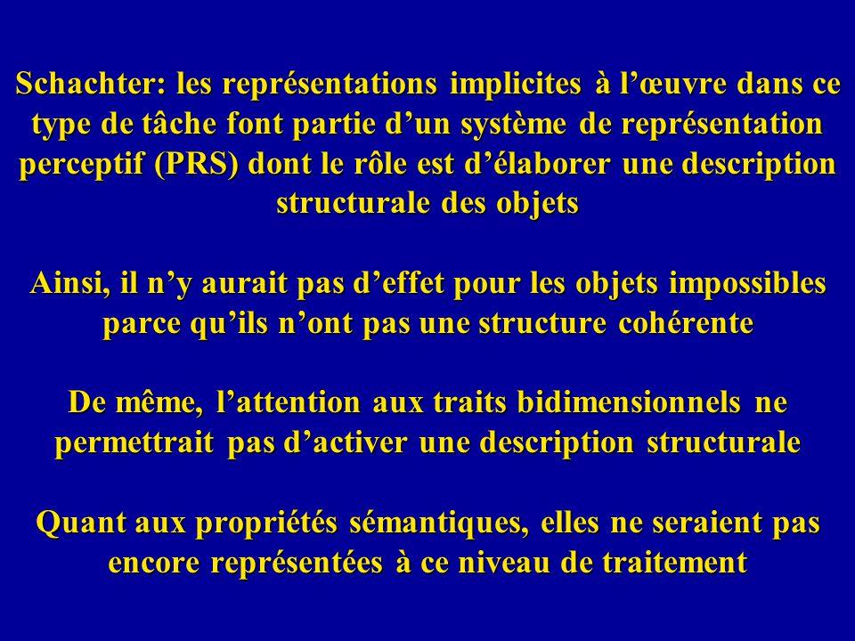Schachter: les représentations implicites à lœuvre dans ce type de tâche font partie dun système de représentation perceptif (PRS) dont le rôle est dé