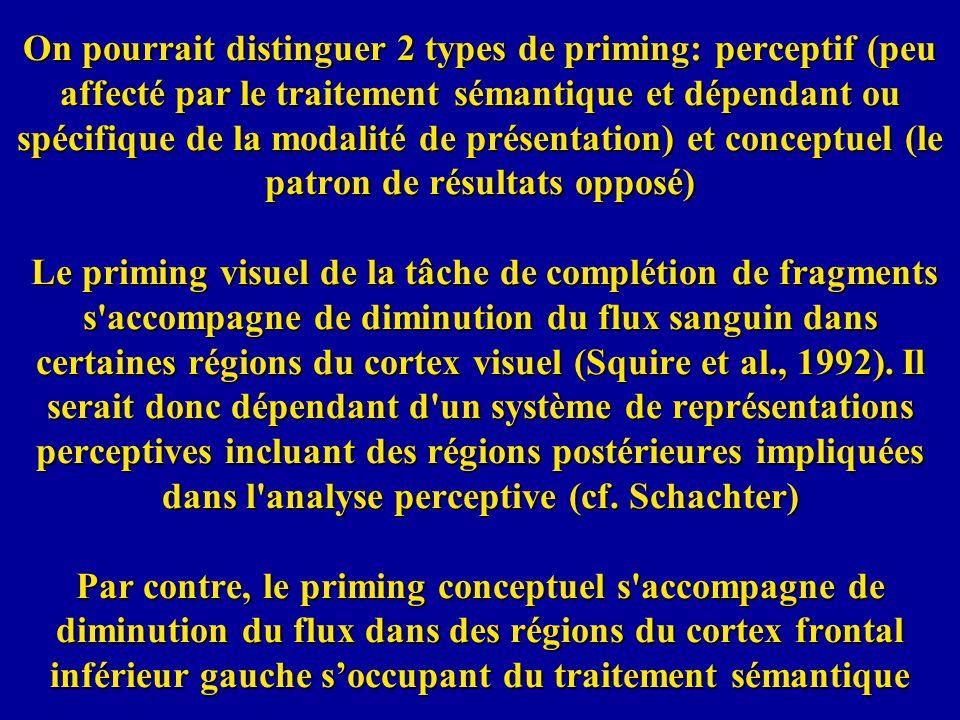 On pourrait distinguer 2 types de priming: perceptif (peu affecté par le traitement sémantique et dépendant ou spécifique de la modalité de présentati