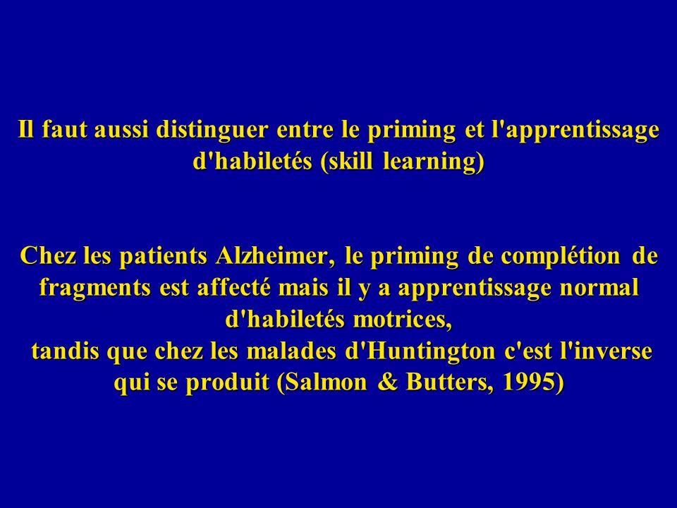 Il faut aussi distinguer entre le priming et l'apprentissage d'habiletés (skill learning) Chez les patients Alzheimer, le priming de complétion de fra