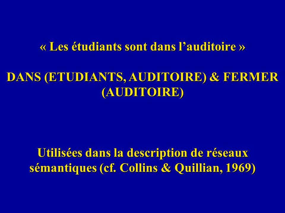 « Les étudiants sont dans lauditoire » DANS (ETUDIANTS, AUDITOIRE) & FERMER (AUDITOIRE) Utilisées dans la description de réseaux sémantiques (cf. Coll