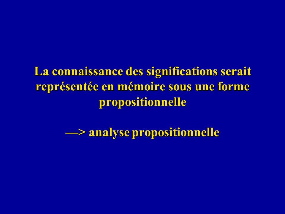 La connaissance des significations serait représentée en mémoire sous une forme propositionnelle > analyse propositionnelle