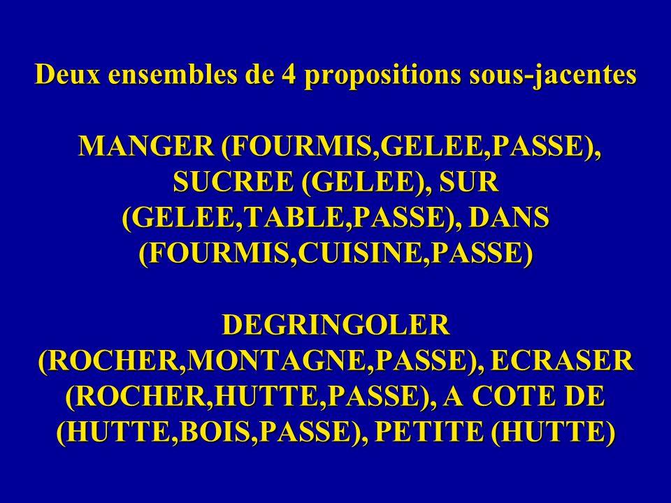Deux ensembles de 4 propositions sous-jacentes MANGER (FOURMIS,GELEE,PASSE), SUCREE (GELEE), SUR (GELEE,TABLE,PASSE), DANS (FOURMIS,CUISINE,PASSE) DEG