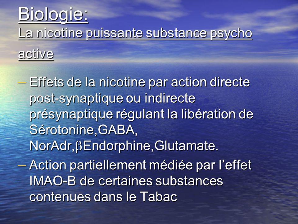 Biologie: La nicotine puissante substance psycho active – Effets de la nicotine par action directe post-synaptique ou indirecte présynaptique régulant
