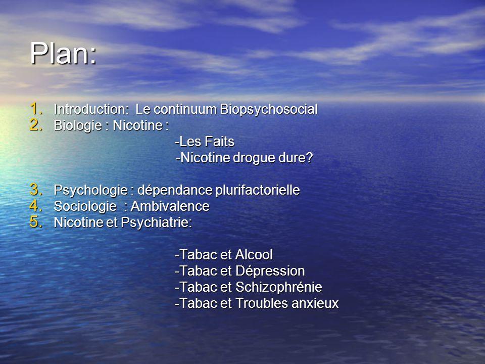 Plan: 1. Introduction: Le continuum Biopsychosocial 2. Biologie : Nicotine : -Les Faits -Nicotine drogue dure? -Nicotine drogue dure? 3. Psychologie :