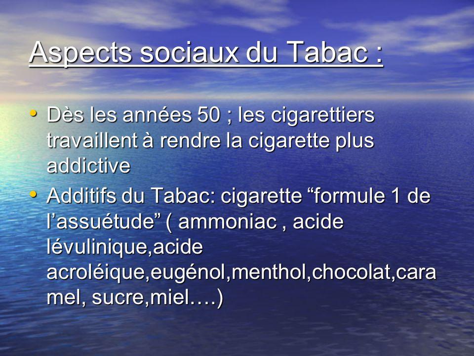 Aspects sociaux du Tabac : Dès les années 50 ; les cigarettiers travaillent à rendre la cigarette plus addictive Dès les années 50 ; les cigarettiers