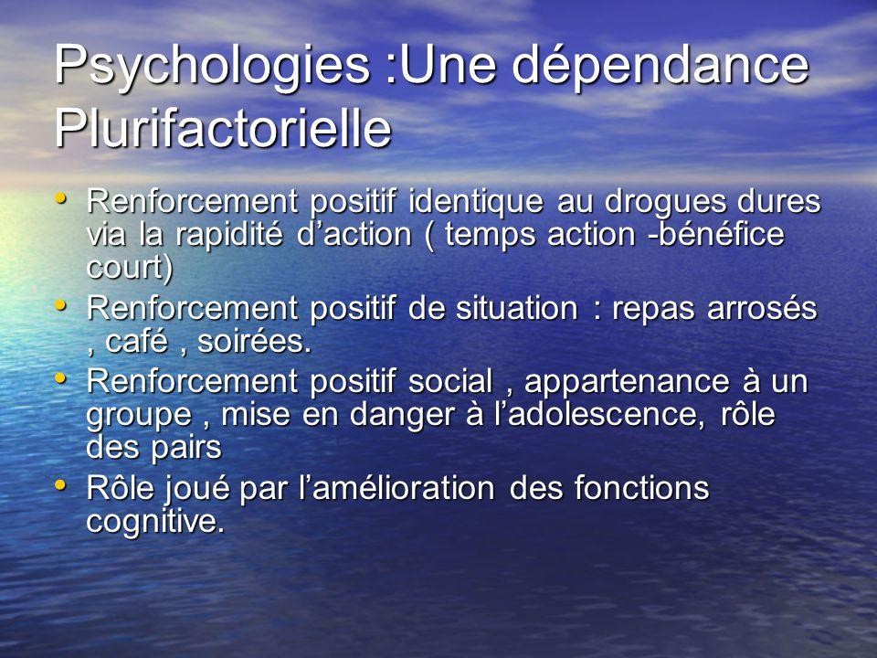 Psychologies :Une dépendance Plurifactorielle Renforcement positif identique au drogues dures via la rapidité daction ( temps action -bénéfice court)