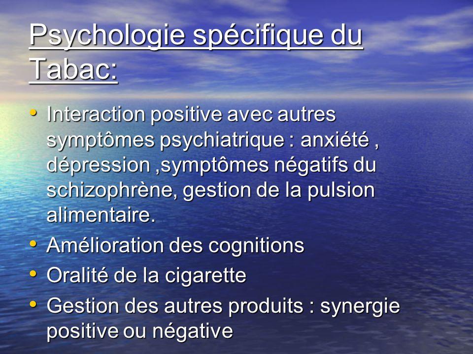 Interaction positive avec autres symptômes psychiatrique : anxiété, dépression,symptômes négatifs du schizophrène, gestion de la pulsion alimentaire.