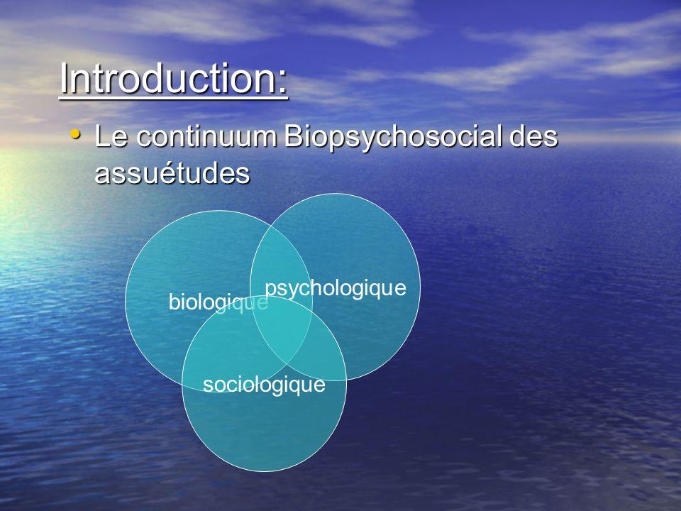 Introduction: Le continuum Biopsychosocial des assuétudes Le continuum Biopsychosocial des assuétudes biologique psychologique sociologique