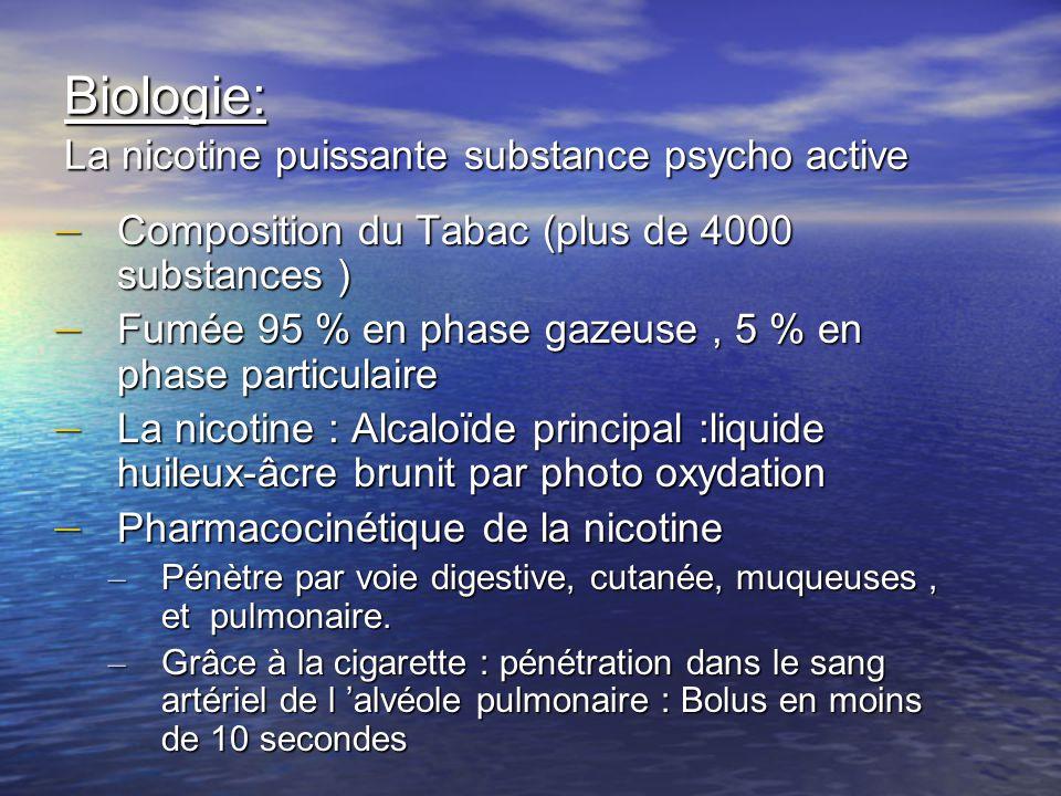 Biologie: La nicotine puissante substance psycho active – Composition du Tabac (plus de 4000 substances ) – Fumée 95 % en phase gazeuse, 5 % en phase