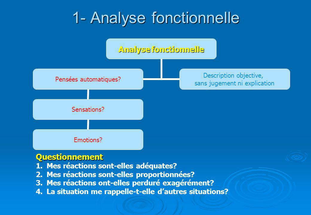 1- Analyse fonctionnelle Analyse fonctionnelle Pensées automatiques? Sensations? Emotions? Description objective, sans jugement ni explicationQuestion