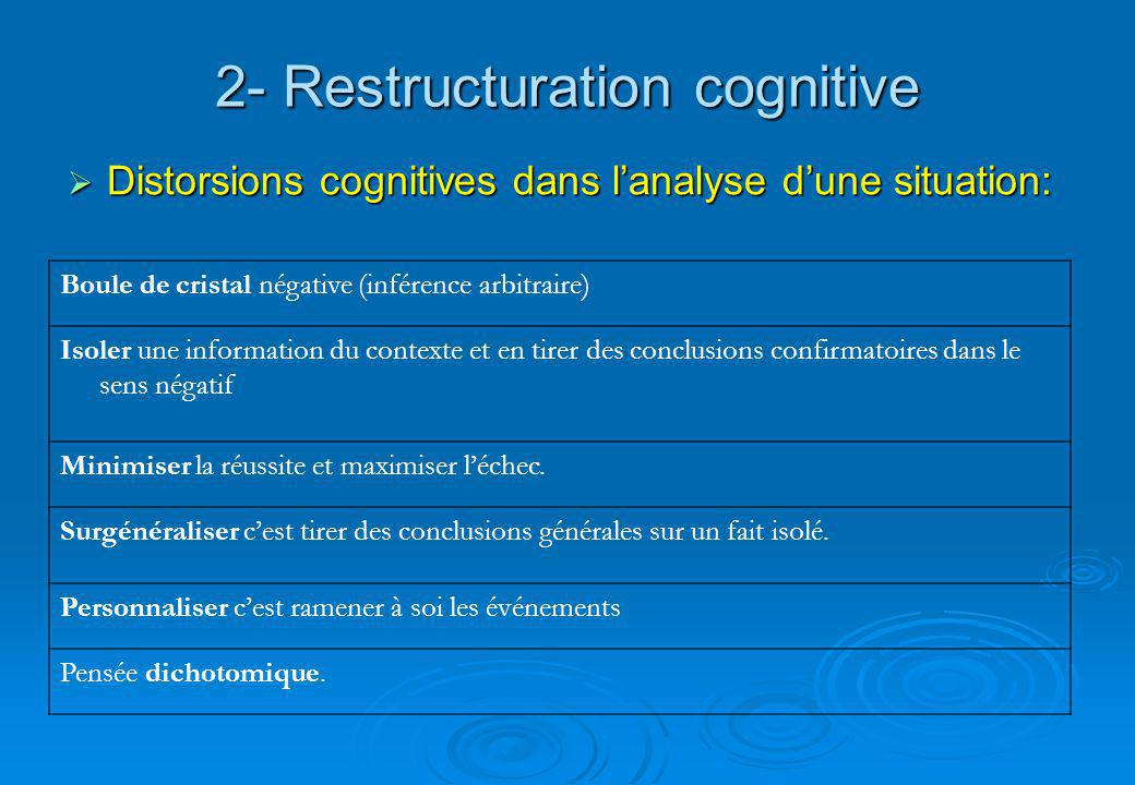 2- Restructuration cognitive Distorsions cognitives dans lanalyse dune situation: Distorsions cognitives dans lanalyse dune situation: Boule de crista