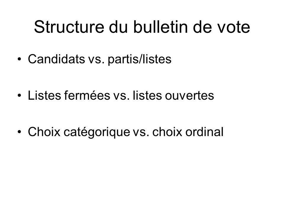 Structure du bulletin de vote Candidats vs. partis/listes Listes fermées vs. listes ouvertes Choix catégorique vs. choix ordinal