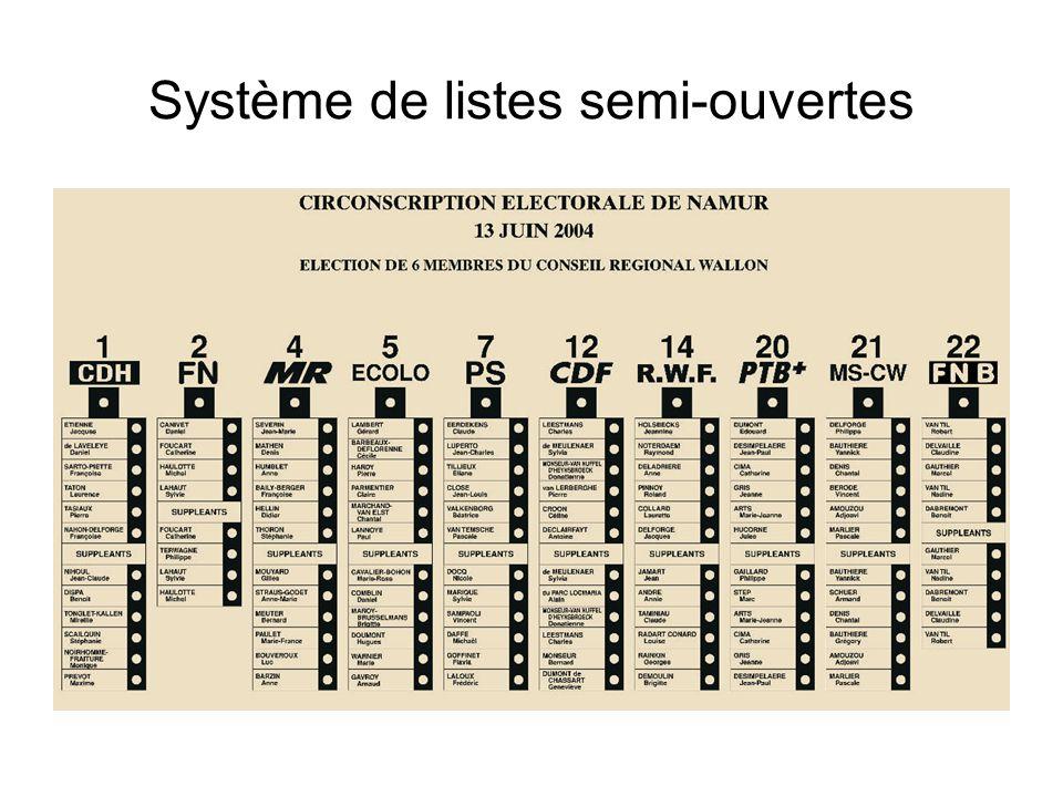 Système de listes semi-ouvertes