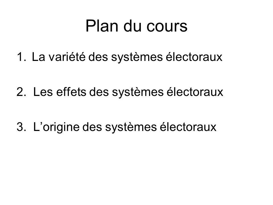 Plan du cours 1.La variété des systèmes électoraux 2. Les effets des systèmes électoraux 3. Lorigine des systèmes électoraux