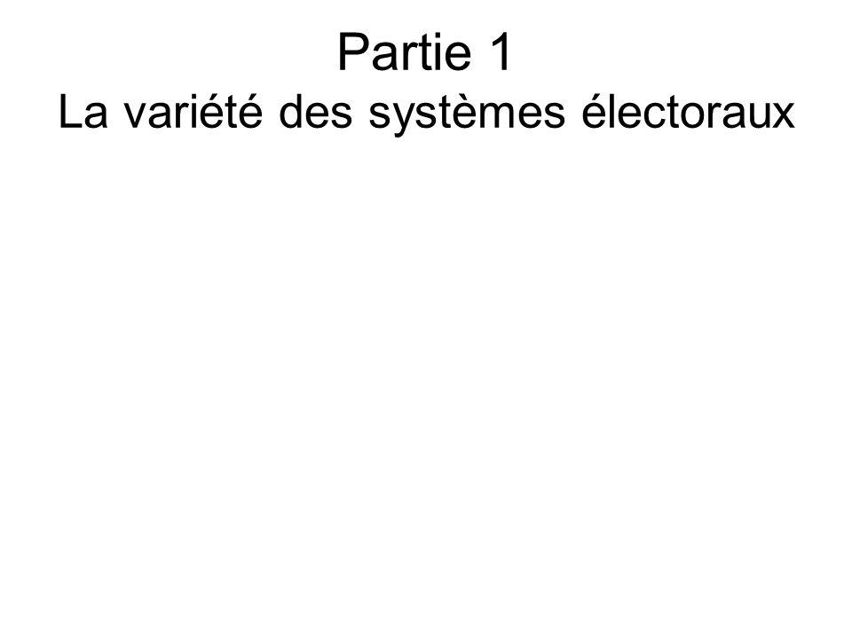 Effet du mode de scrutin sur la qualité de la représentation Taux de participation plus élevés –PR 82.12% vs.