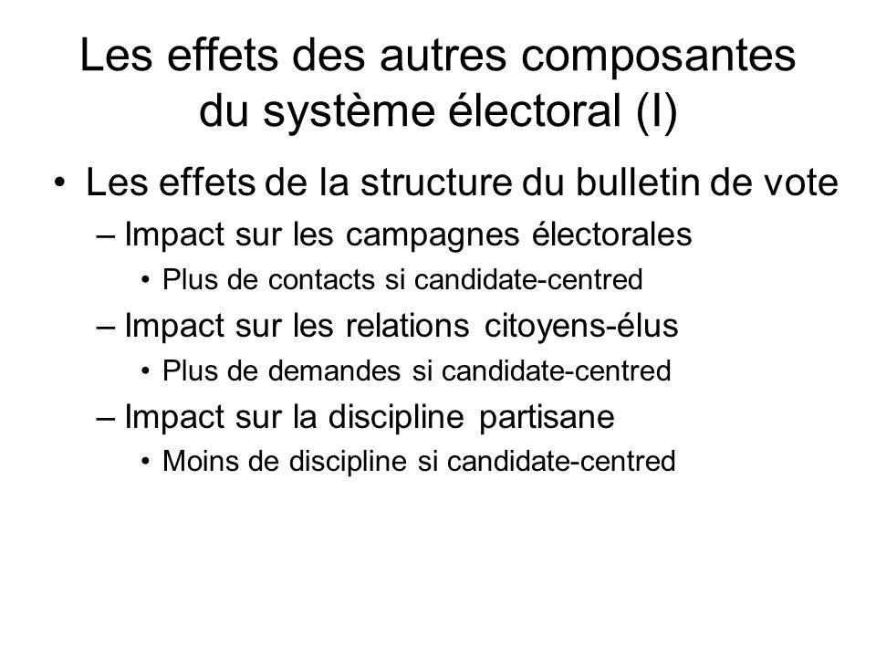 Les effets des autres composantes du système électoral (I) Les effets de la structure du bulletin de vote –Impact sur les campagnes électorales Plus d