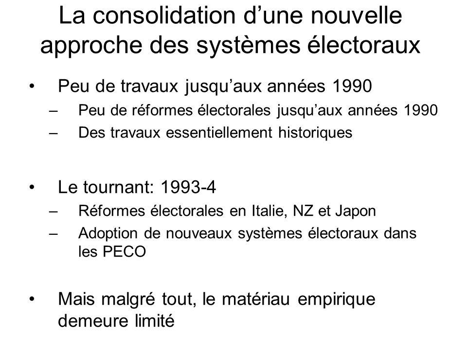 La consolidation dune nouvelle approche des systèmes électoraux Peu de travaux jusquaux années 1990 –Peu de réformes électorales jusquaux années 1990